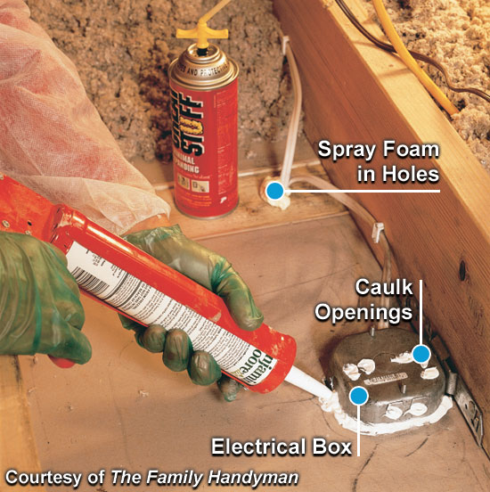 attic air sealing project energy star rh energystar gov wiring junction box attic Splice Junction Box