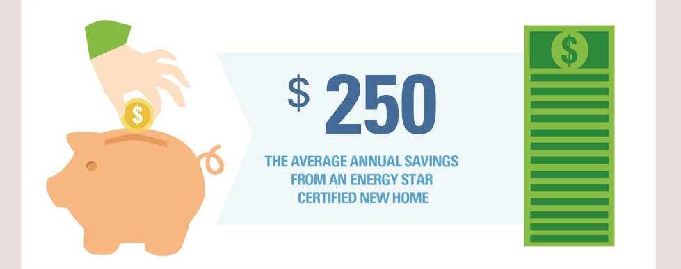 Fact Sheets and Infographics | ENERGY STAR