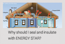 Why Should I Seal and Insulate with ENERGY STAR?