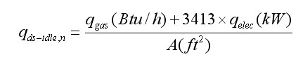 mathematical formula to determine normalized idle energy rate in British thermal unit per hour per foot squared