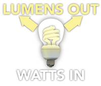 Lumens Out, Watts In