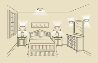 ENERGY STAR Fixtures Guide - Bedroom | ENERGY STAR