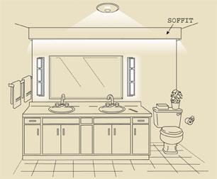 24 Original Bathroom Lighting Guide