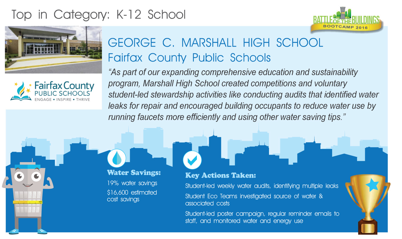 George Marshall HS BOOTCAMP winner