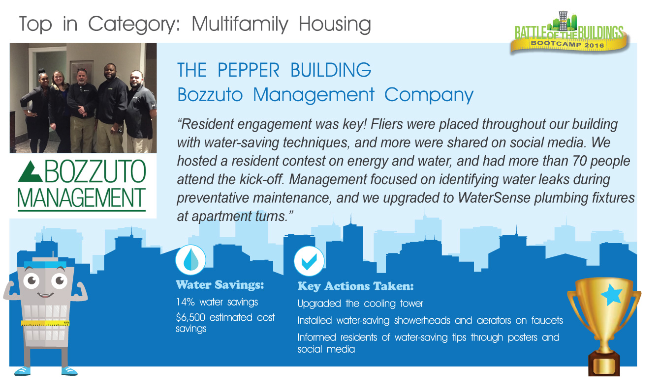 Pepper Building BOOTCAMP winner