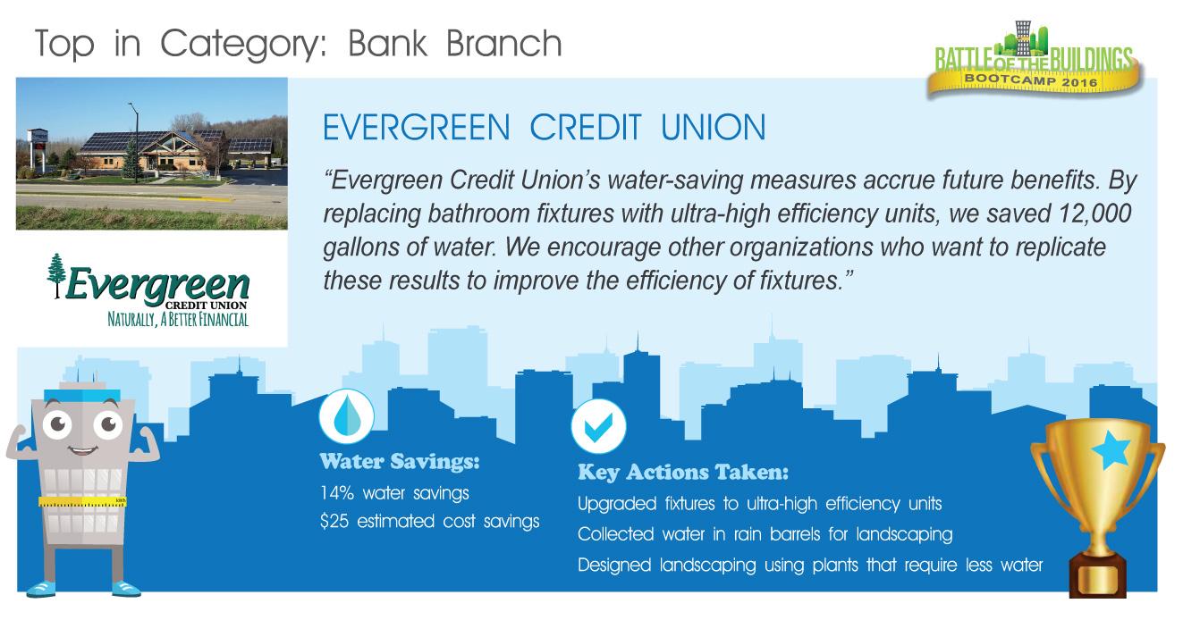 Evergreen Credit Union BOOTCAMP winner
