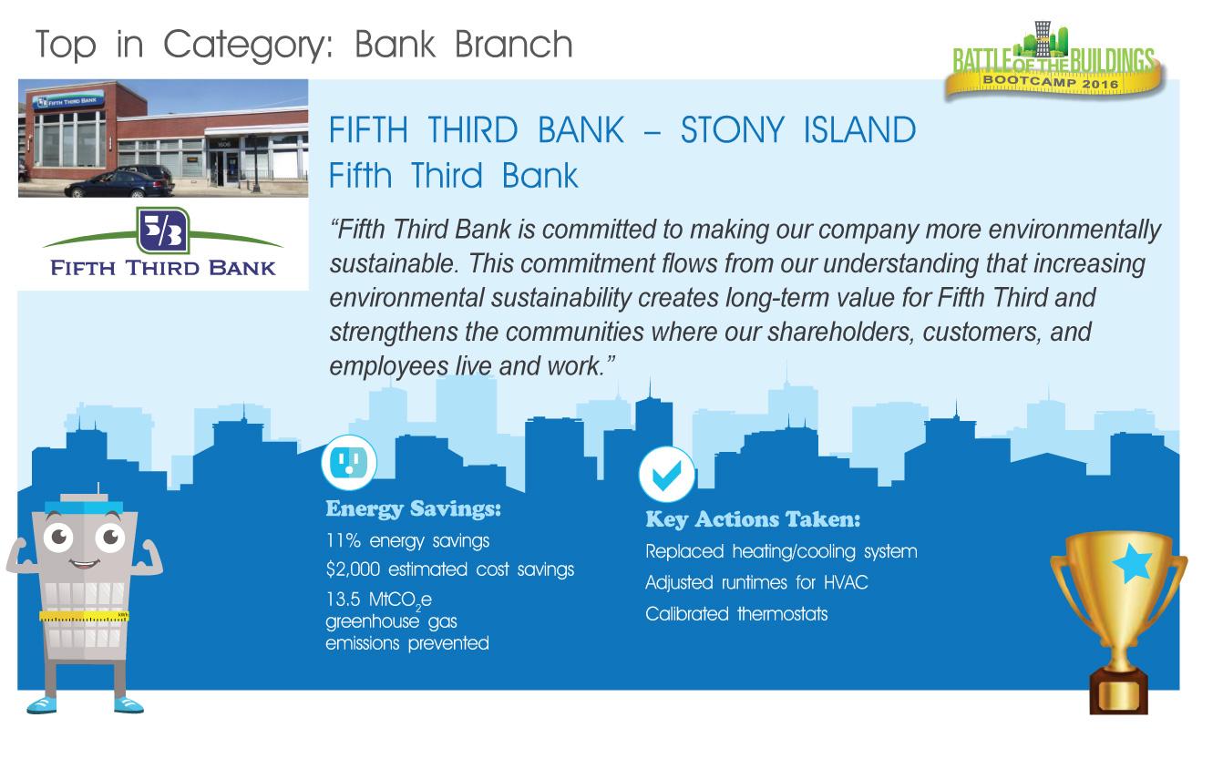 Fifth Third Bank BOOTCAMP winner