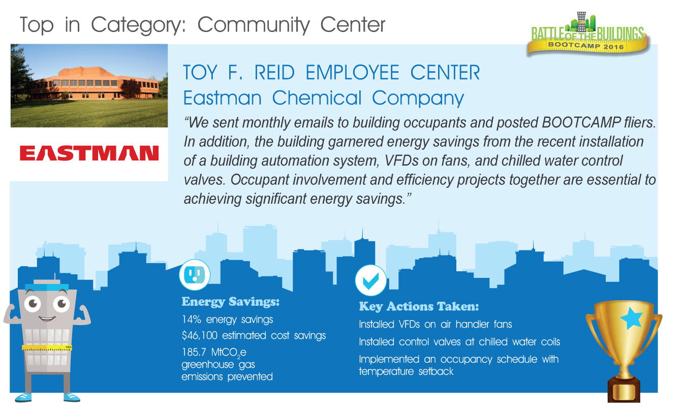 Toy F. Reid Center BOOTCAMP winner