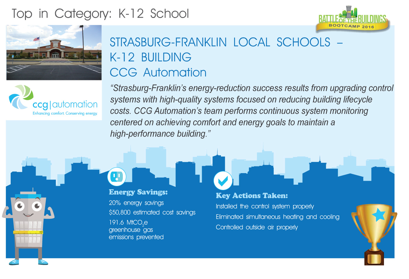 2016 national building competition energy star buildings for 5 star energy