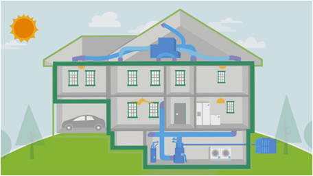 20 Years of ENERGY STAR Certified Homes Animated Video