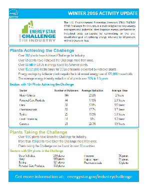 Factsheet of Challenge for Industry accomplishments