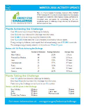 Factsheet of Challenge for Industry accomplishments