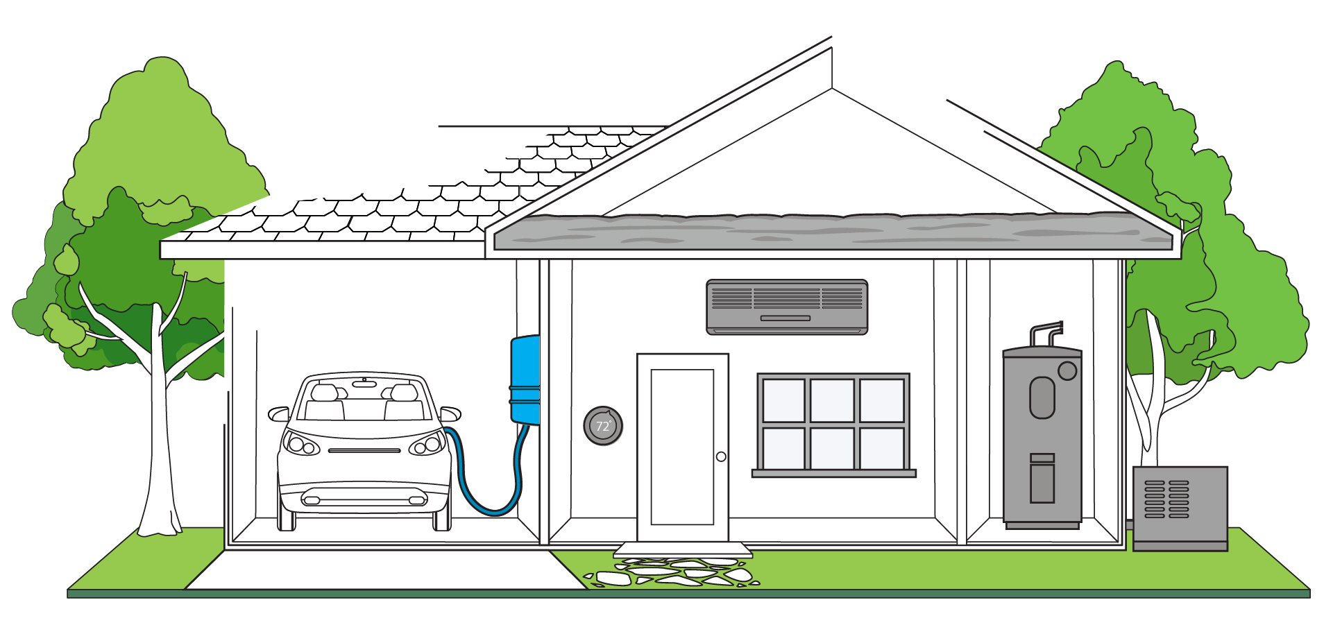 Home Upgrade Electric Vehicles image