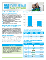 ENERGY STAR Electric Heat Pump Water Heater Factsheet