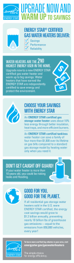 ENERGY STAR Gas Water Heater Infographic