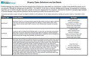 Portfolio Manager property types, definitions, and use details