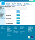 Partner Marketing Resources: ENERGY STAR Graphics webpage thumbnail