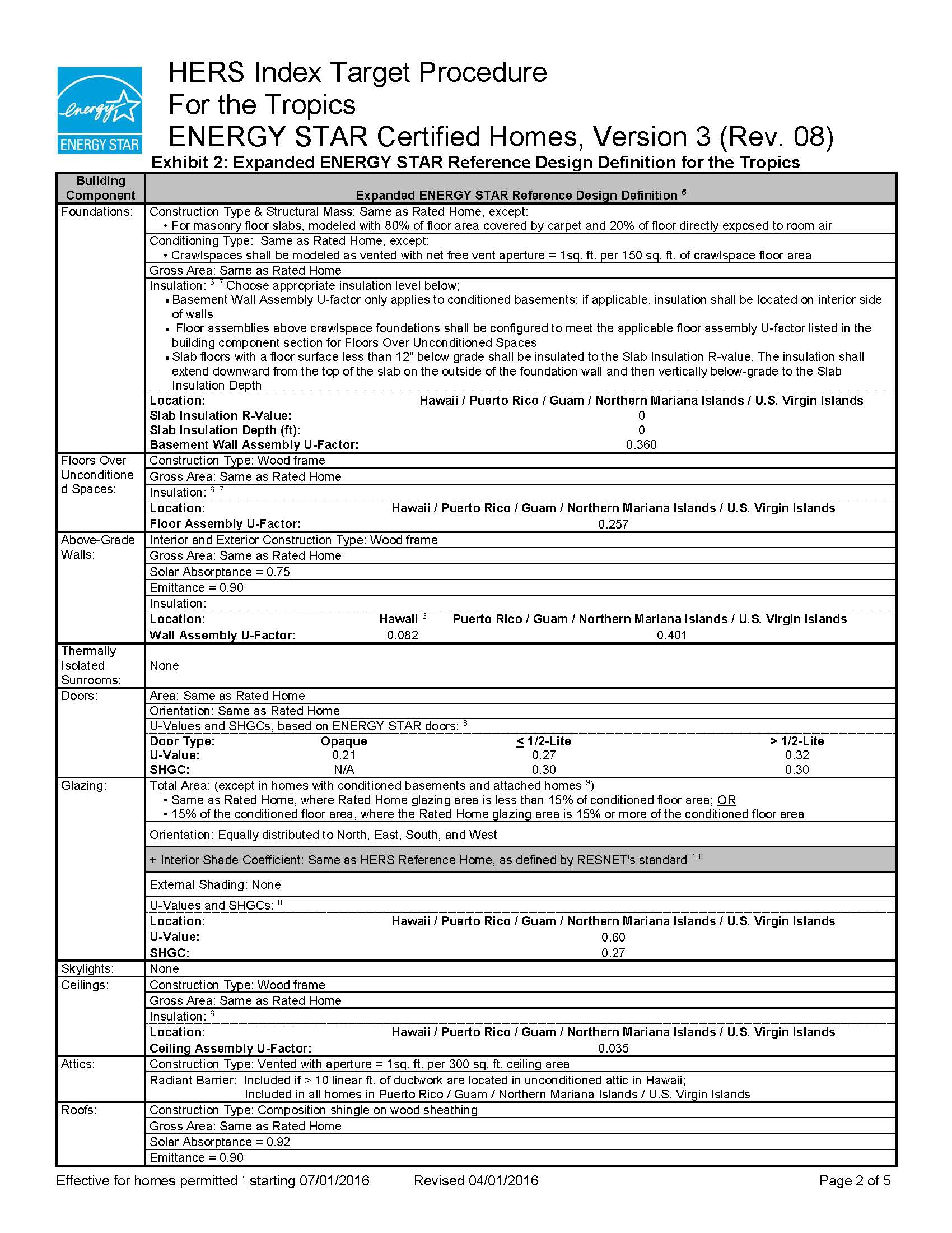 Page 1 of ENERGY STAR Homes Version 3 Energy Rating Index Target Procedure for the Tropics