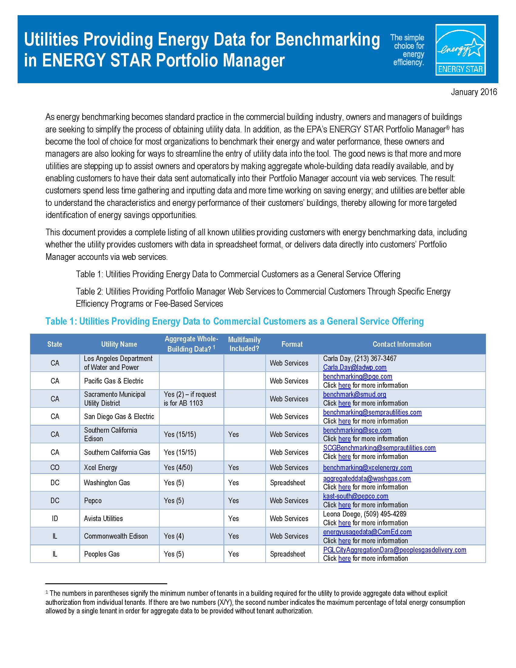 Web Services Fact Sheet thumbnail