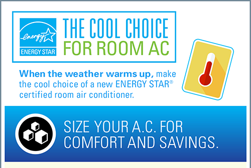 Room AC Infographic Thumbnail