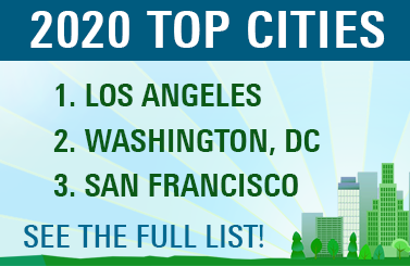 2020 Top Cities: Los Angeles, Washington DC, San Francisco. Click to see the full list