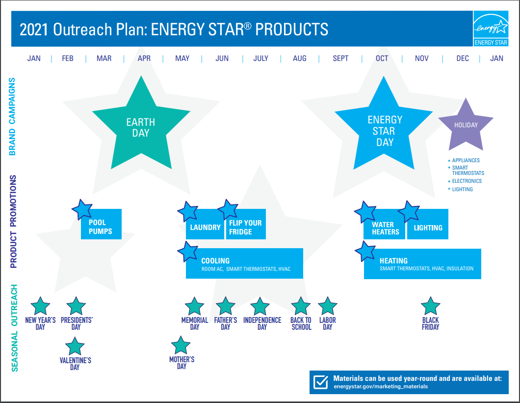 ENERGY STAR Products Outreach Plan 2021