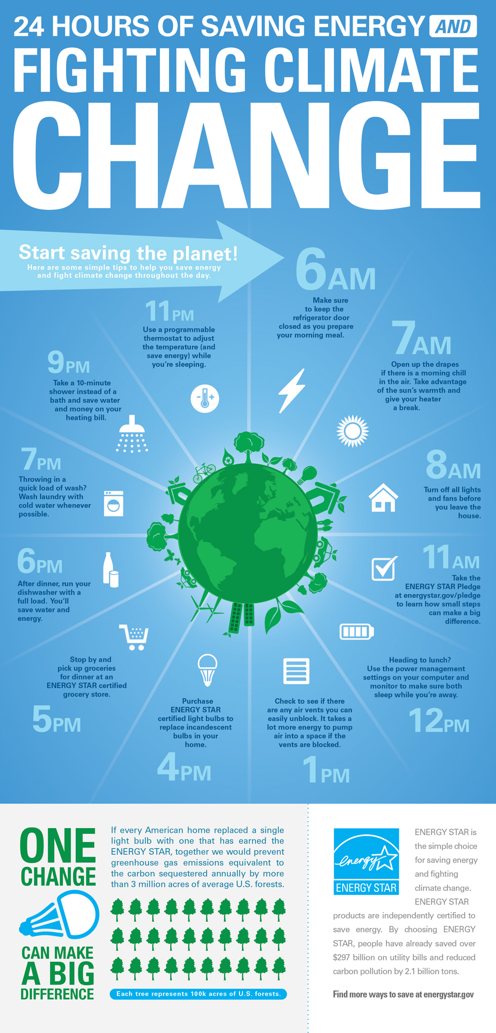 Celebrate Earth Day Infographic