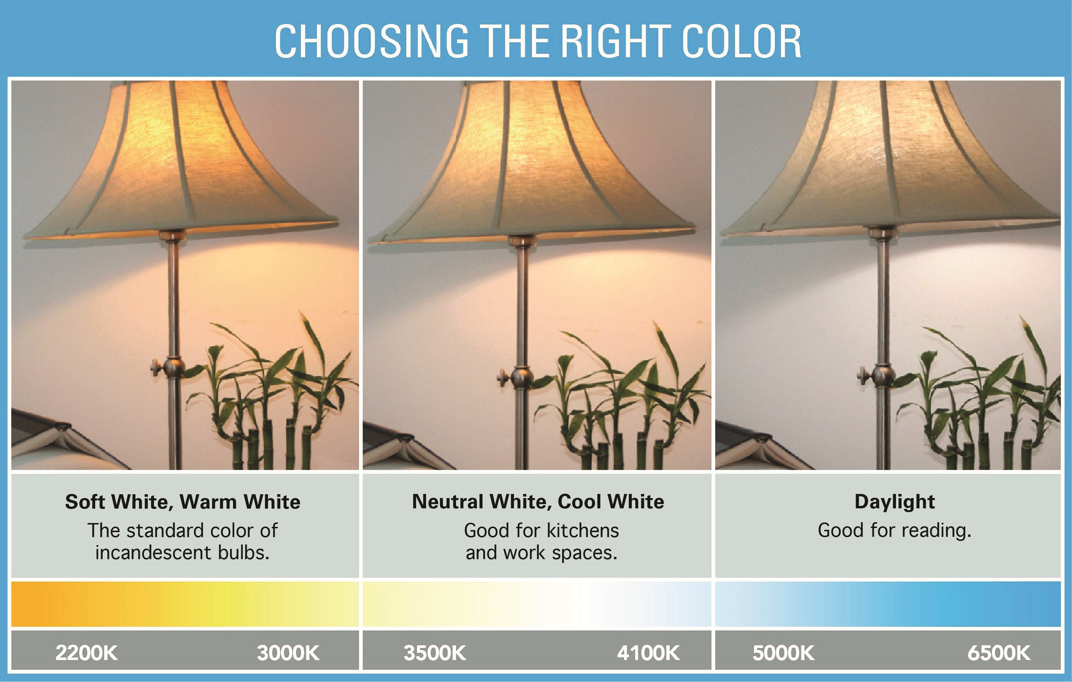 Choosing the right color  sc 1 st  Energy Star & Color and Mood | Products | ENERGY STAR azcodes.com
