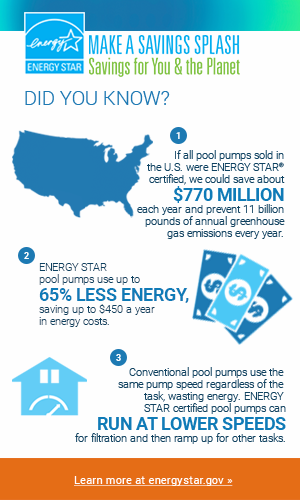 ENERGY STAR Pool Pumps facts