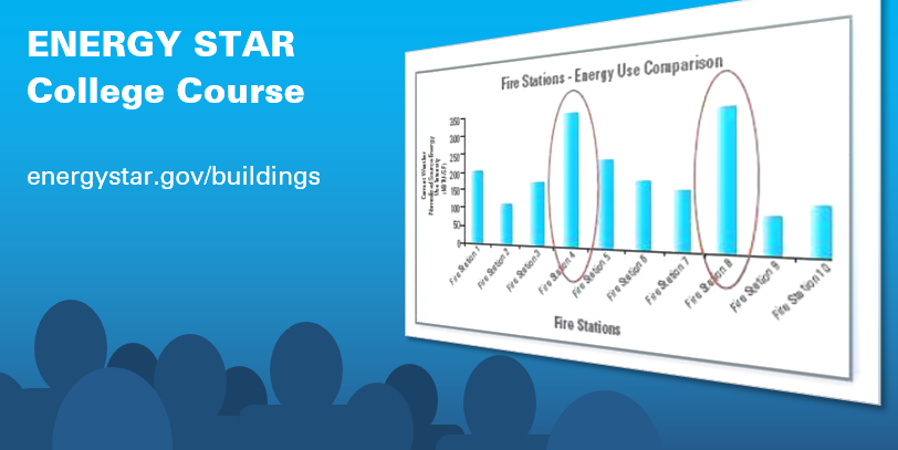 energy star college course with a powerpoint