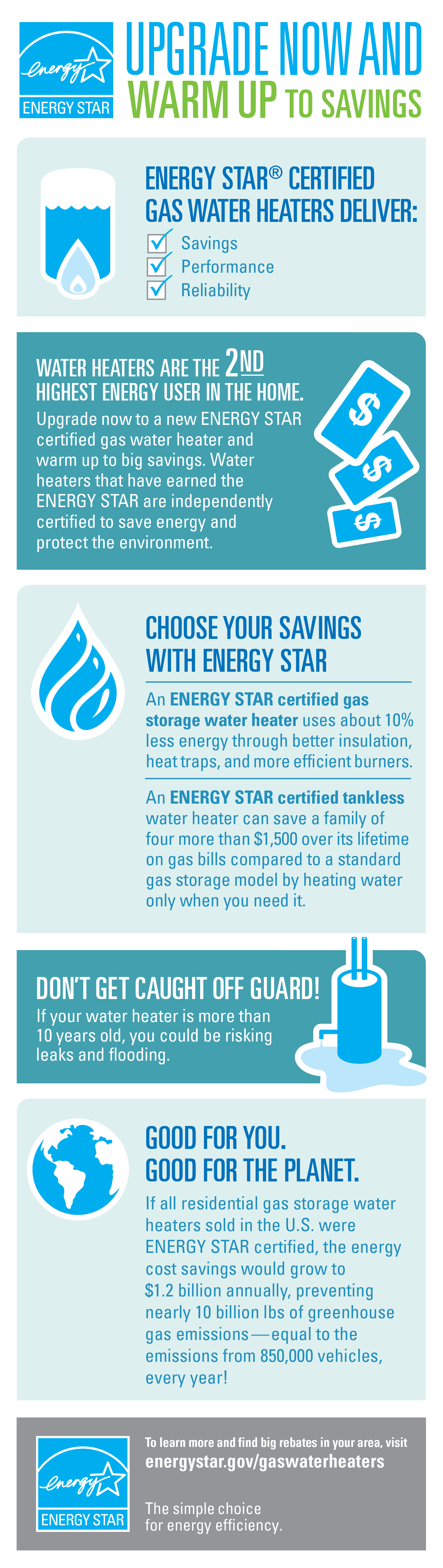 energy star gas water heater infographic png 468 kb