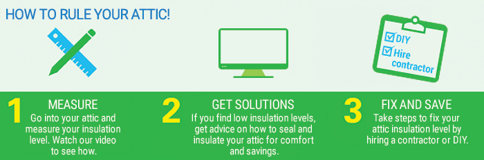 How to rule your attic  sc 1 st  Energy Star & Attic insulation and energy efficiency | ENERGY STAR