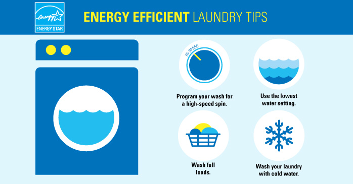 Laundry infographic with tips