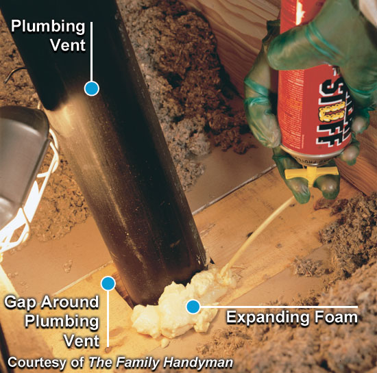 Attic Air Sealing Project | About ENERGY STAR | ENERGY STAR