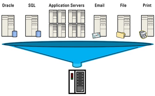Image result for What Information You Must Have Before Working in Server Virtualization