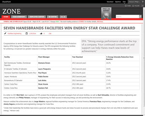 HanesBrand Website image 2
