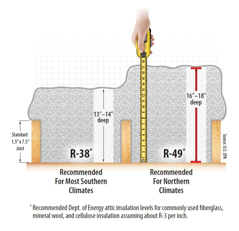 ... 236KB); Attic Insulation Animated ...  sc 1 st  Energy Star & ENERGY STAR Training Center | ENERGY STAR
