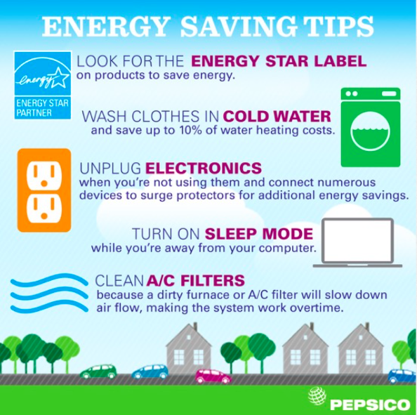 Infographic of PepsiCo's energy-saving tips.