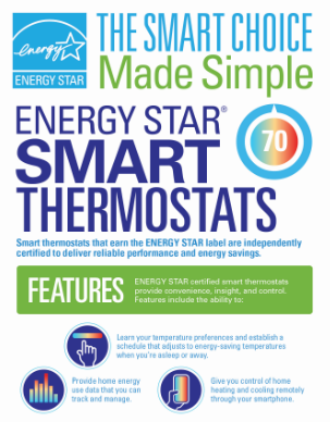 Smart Thermostats Infographic thumbnail