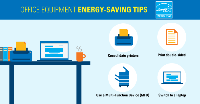 Office Equipment Energy-Saving Tips: Consolidate printers, Print double-sided, Use a multi-function device, Switch to a laptop