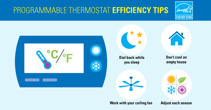 Programmable Thermostat Efficiency Tips