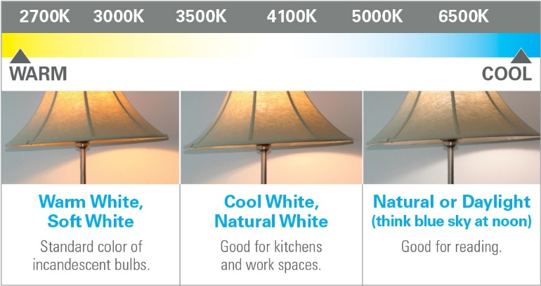 Warm to Cool LED Bulbs
