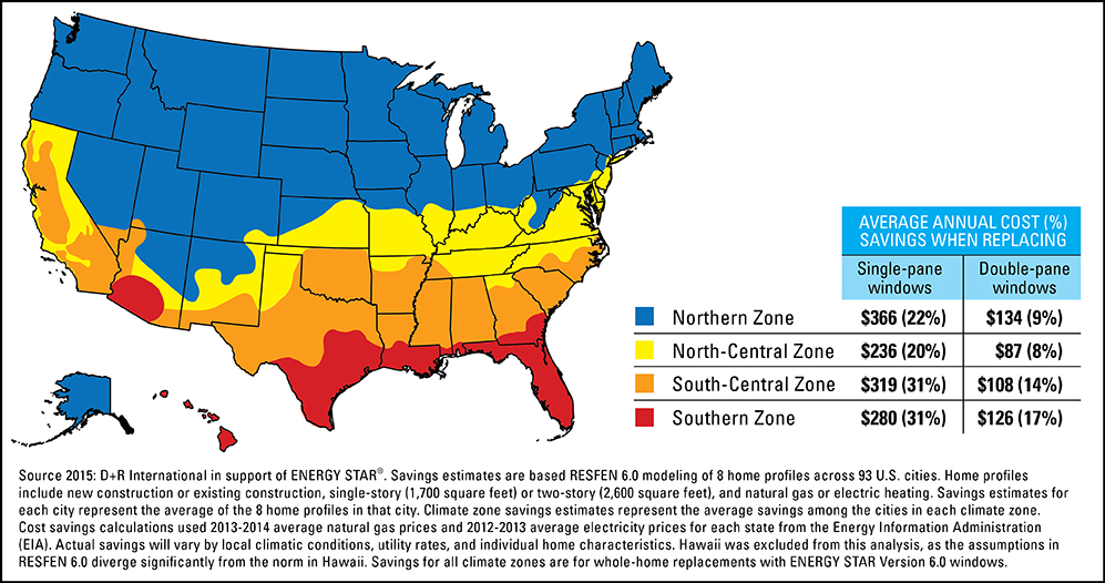 Upgrade to ENERGY STAR Annual Savings Map