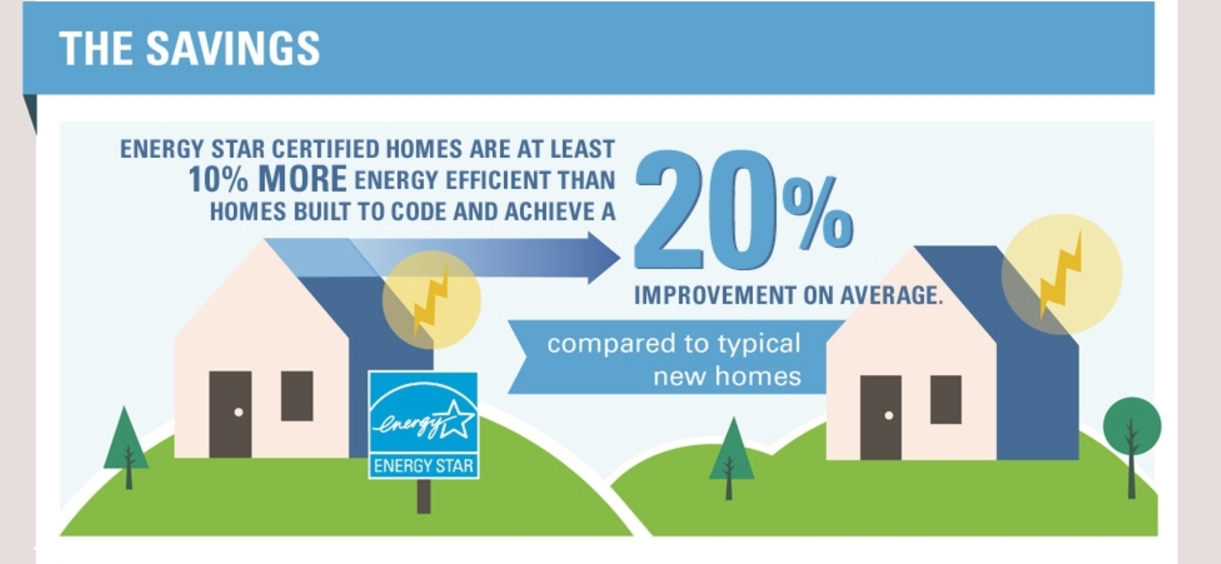 Superior Energy Efficiency Infographic thumbnail