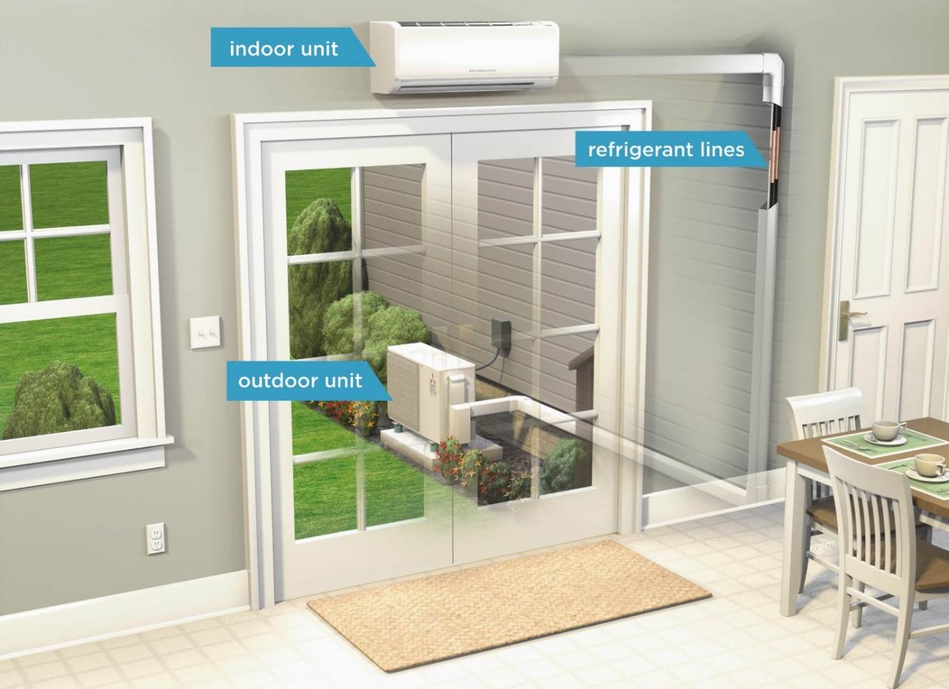 Small Heating And Cooling Units : Ductless heating cooling mini split systems energy star