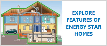 Explore features of ENERGY STAR Homes