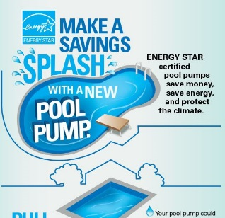 Make a Saving Splash