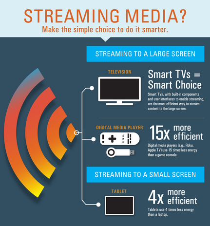 Streaming media thumbnail