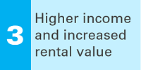 3 Higher income and increased value