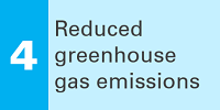 4 Reduced greenhouse gas emissions
